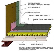 stim tanch it la solution tanch it dans le gard et l 39 herault. Black Bedroom Furniture Sets. Home Design Ideas